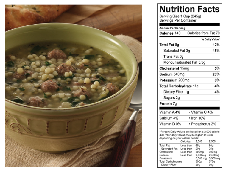 Italian Wedding Soup With Meat